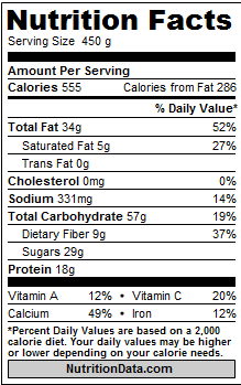 Nutrition Data for a Peanut Butter Banana Bowl