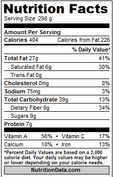 Nutrition Data for Brown Rice Bowl
